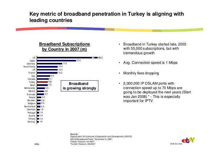penetration Japan broadband