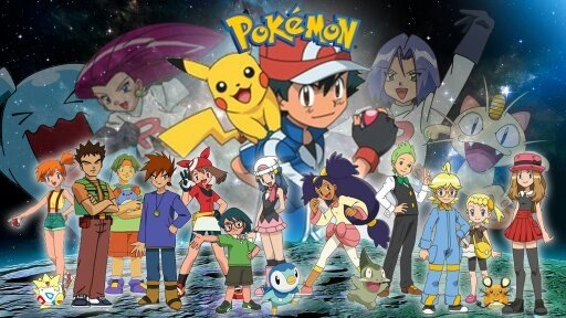 all time watched Most anime of
